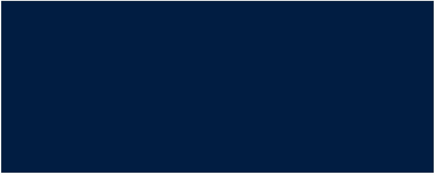 Tafco Corp